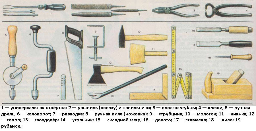 Необходимый инструмент для изготовления деревянных наличников.