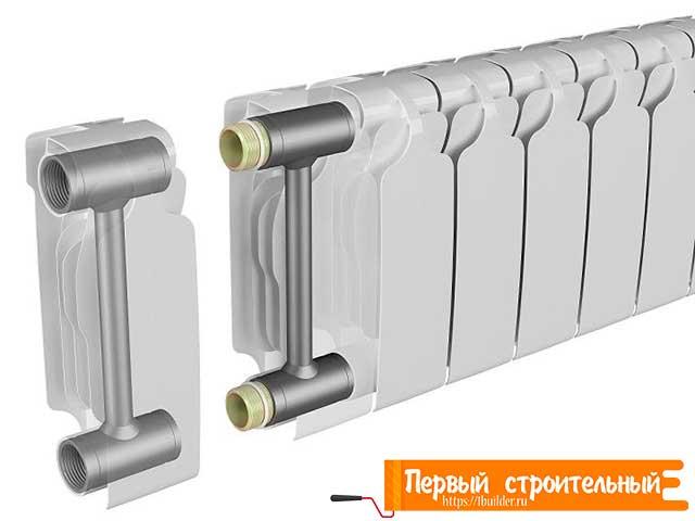 Секционный и монолитный радиаторы.